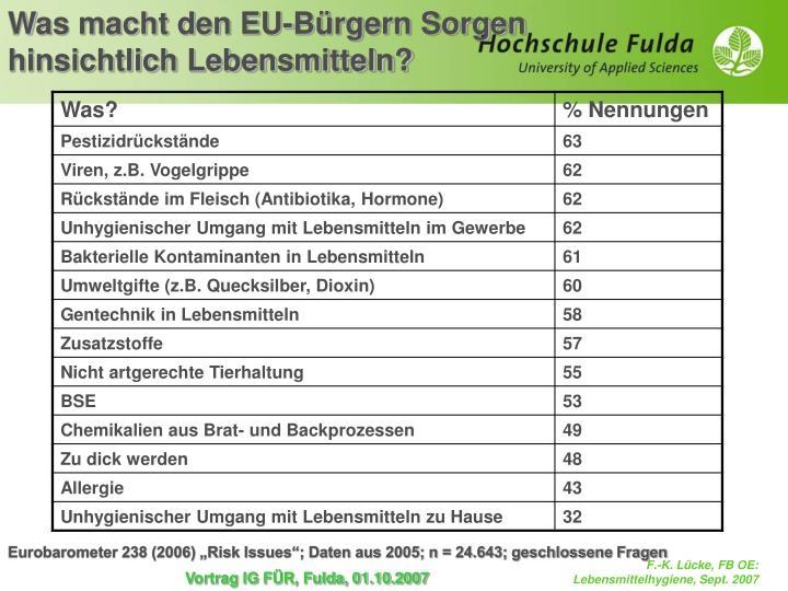 Was macht den EU-Bürgern Sorgen hinsichtlich Lebensmitteln?