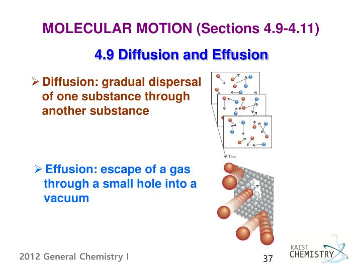 MOLECULAR MOTION (Sections 4.9-4.11)