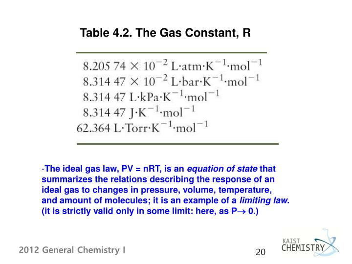 Table 4.2. The Gas Constant, R