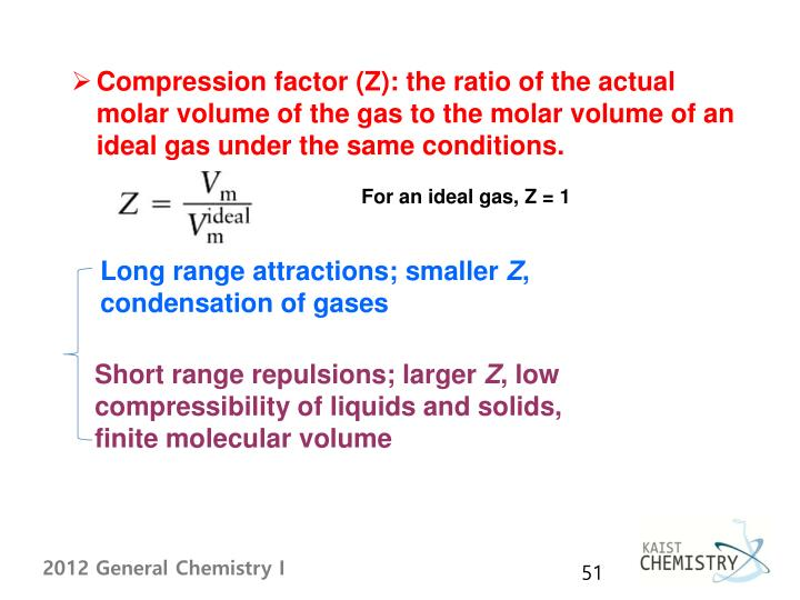 Compression factor (Z): the ratio of the actual molar volume of the gas to the molar volume of an ideal gas under the same conditions.