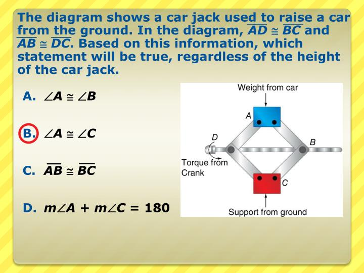 The diagram shows a car jack used to raise a car from the ground. In the diagram,