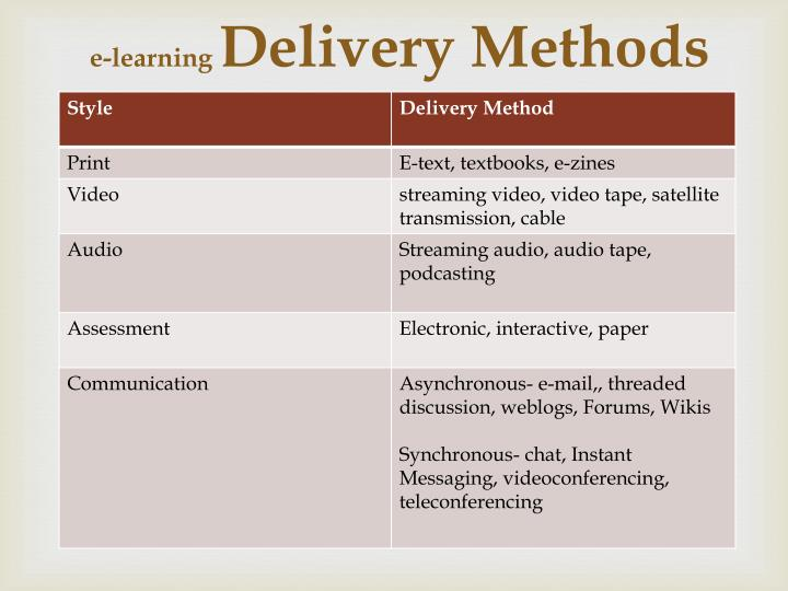E learning delivery methods