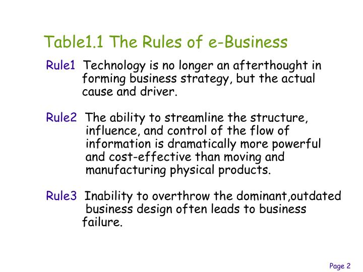 Table1 1 the rules of e business