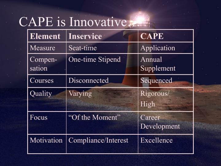 CAPE is Innovative…