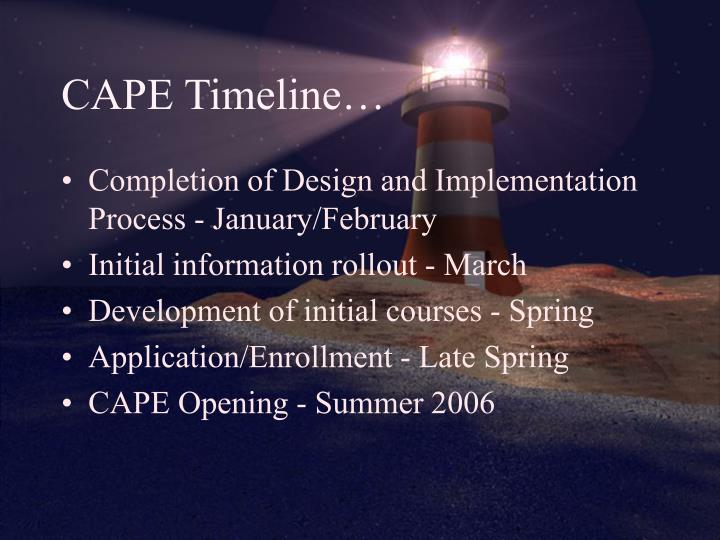 CAPE Timeline…