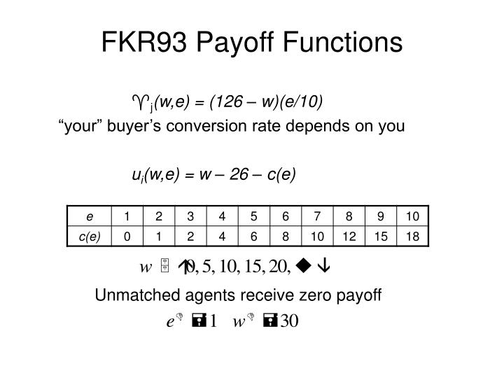 FKR93 Payoff Functions