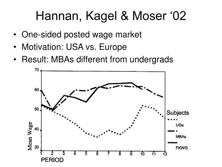 Hannan, Kagel & Moser '02