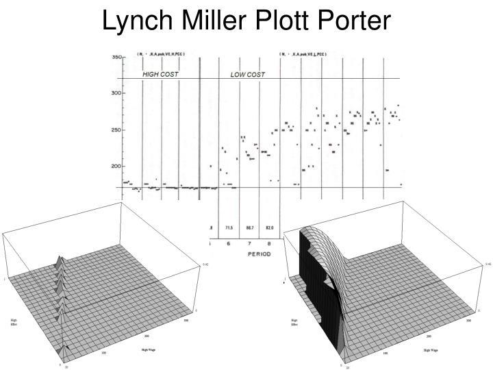 Lynch Miller Plott Porter