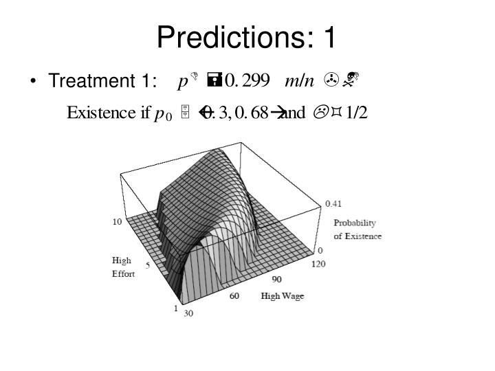 Predictions: 1