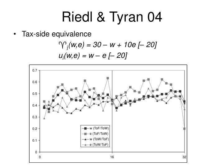Riedl & Tyran 04