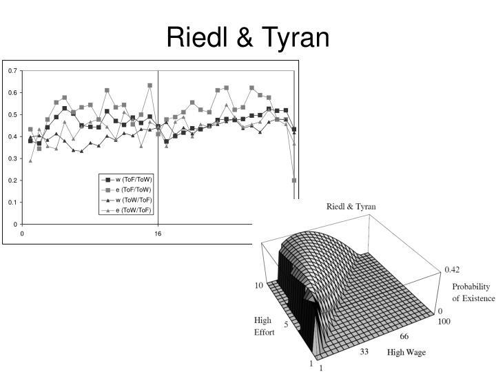 Riedl & Tyran