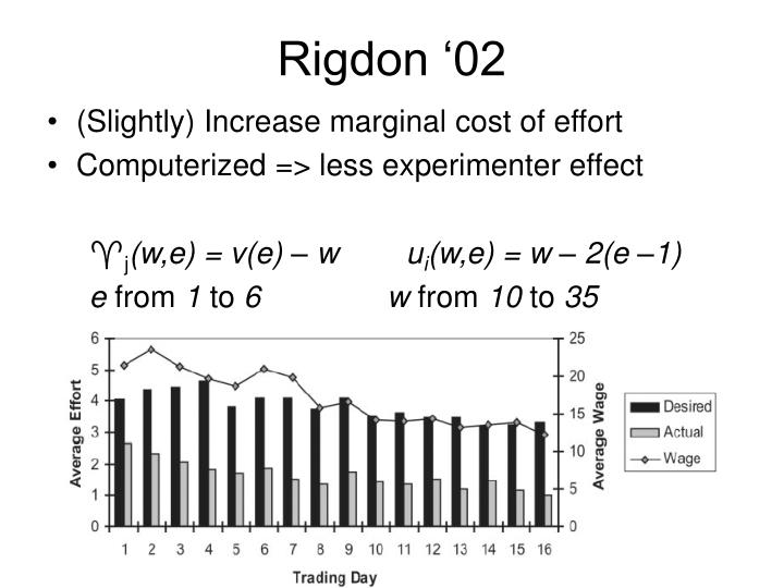 Rigdon '02