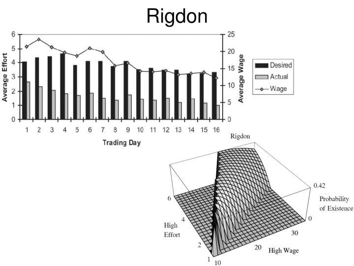 Rigdon