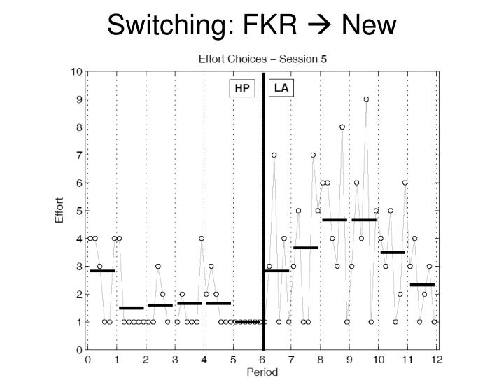 Switching: FKR