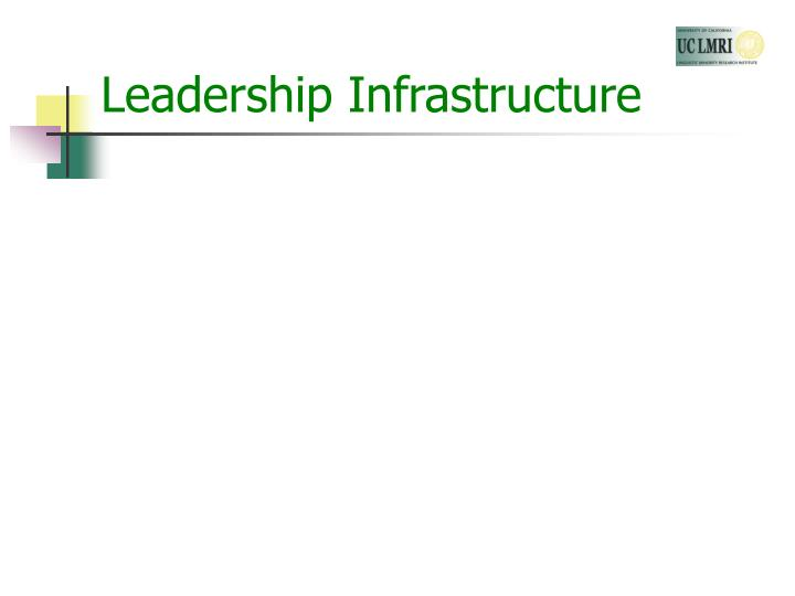 Leadership Infrastructure