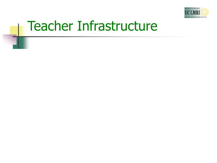 Teacher Infrastructure