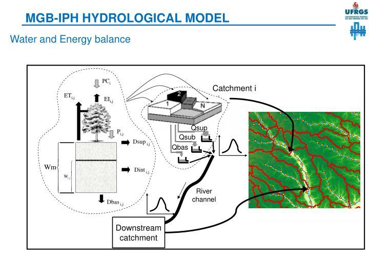 MGB-IPH HYDROLOGICAL MODEL