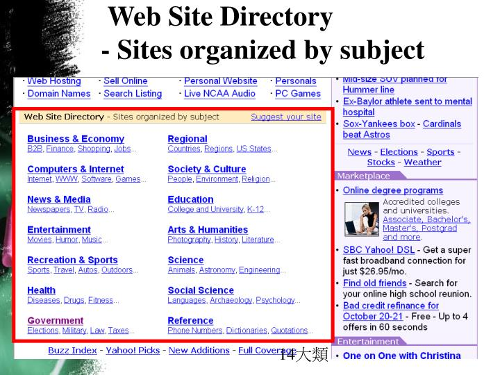 Web Site Directory