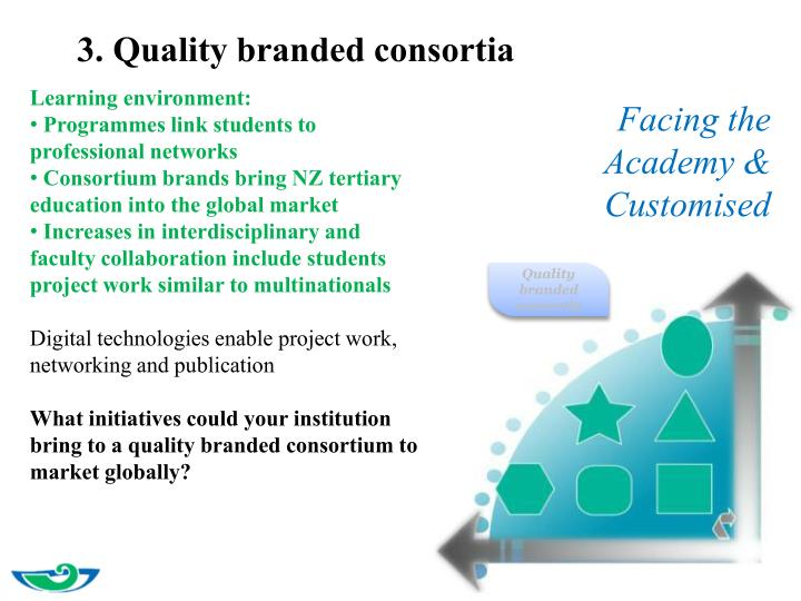 3. Quality branded consortia
