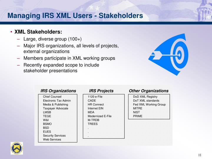 Managing IRS XML Users - Stakeholders