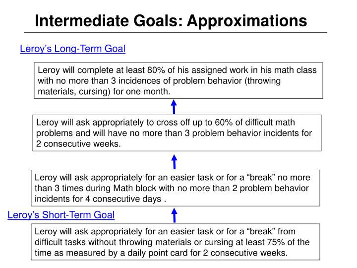 Intermediate Goals: Approximations