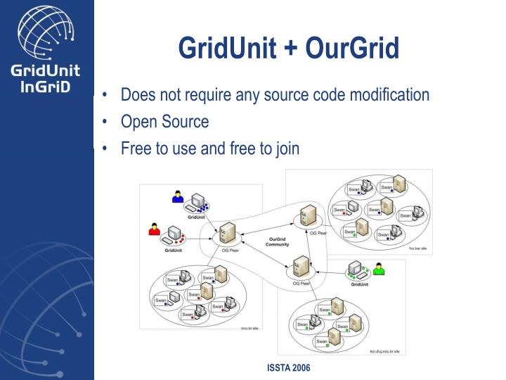 GridUnit + OurGrid