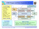 cms trigger and data acquisition system