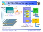 rpc pac muon trigger overview