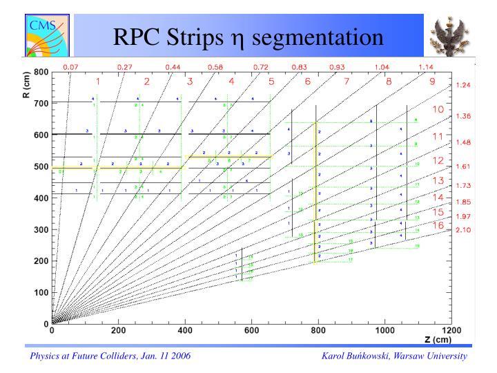 RPC Strips