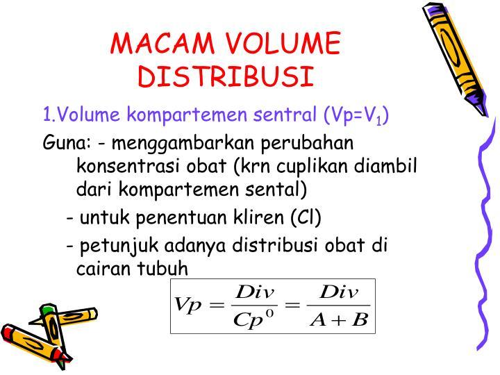 MACAM VOLUME DISTRIBUSI