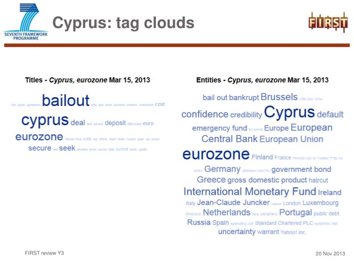 Cyprus: tag clouds