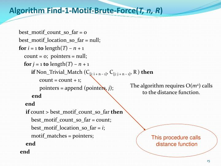 Algorithm Find-1-Motif-Brute-Force(