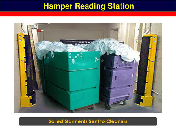 Hamper Reading Station