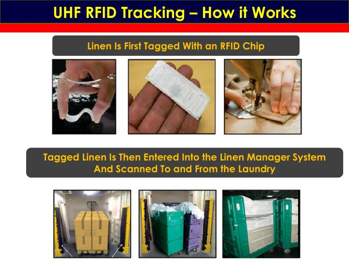UHF RFID Tracking – How it Works