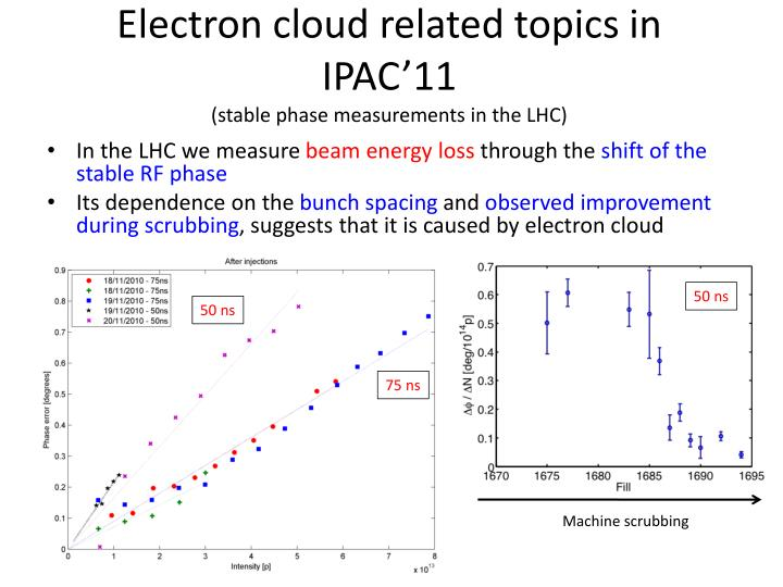 Electron cloud related topics in ipac 11 stable phase measurements in the lhc