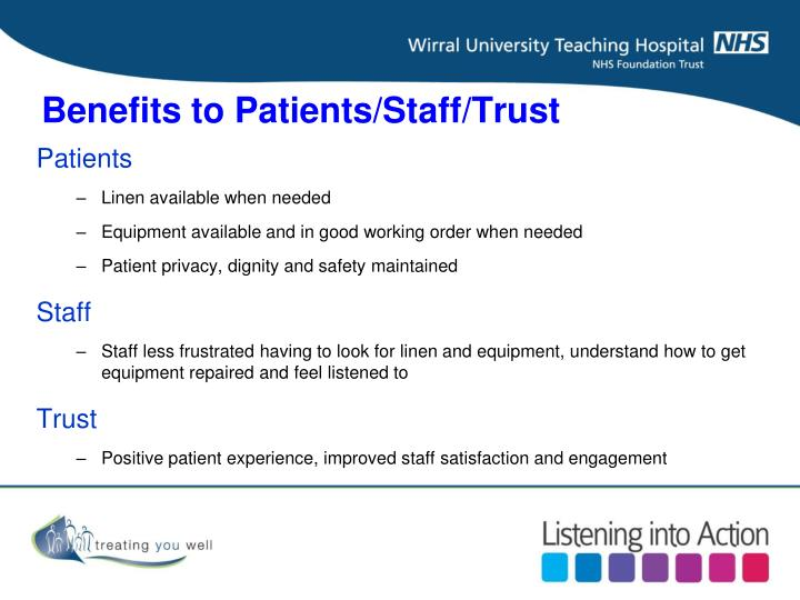 Benefits to Patients/Staff/Trust