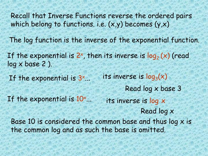 Recall that Inverse Functions reverse the ordered pairs which belong to functions. i.e. (x,y) becomes (y,x)
