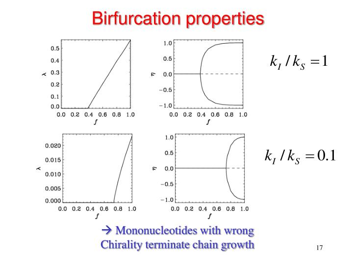 Birfurcation properties