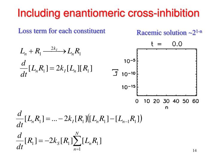 Including enantiomeric cross-inhibition