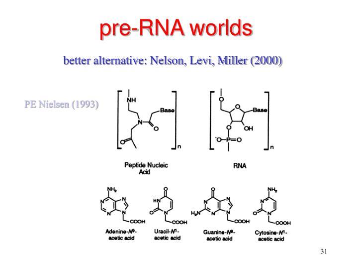 pre-RNA worlds