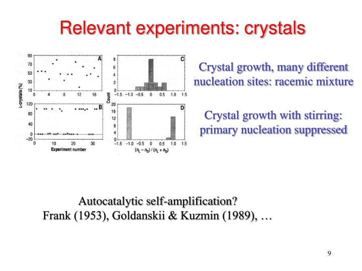 Relevant experiments: crystals
