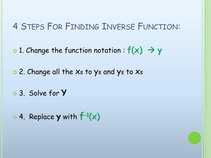 4 Steps For Finding Inverse Function: