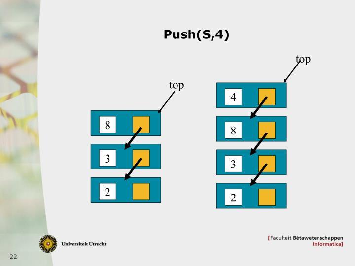 Push(S,4)