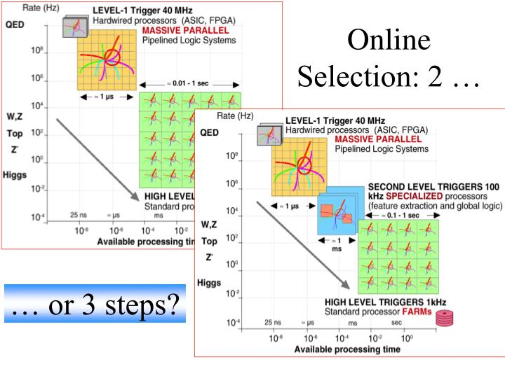 Online Selection: 2 …