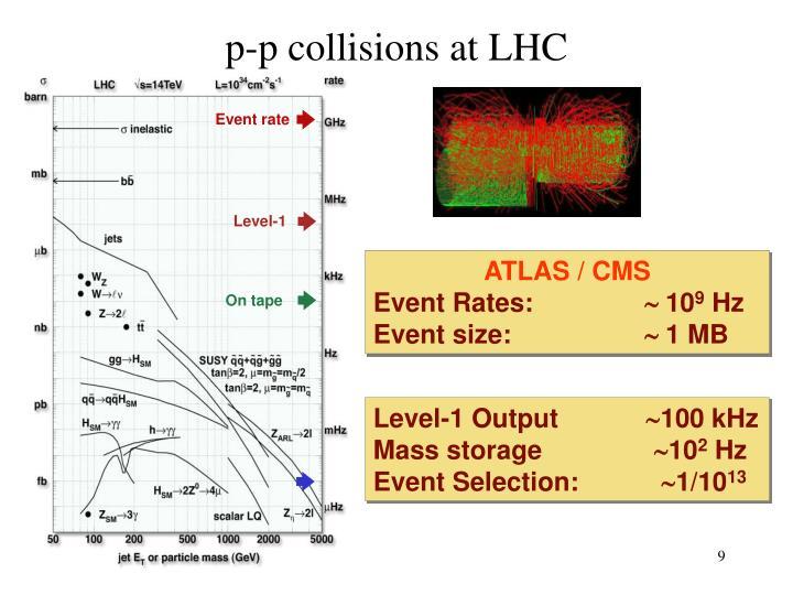 p-p collisions at LHC