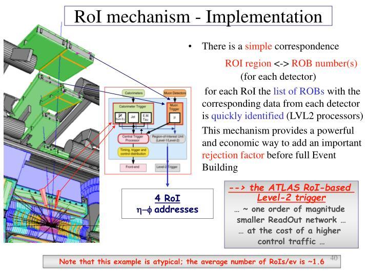 RoI mechanism - Implementation