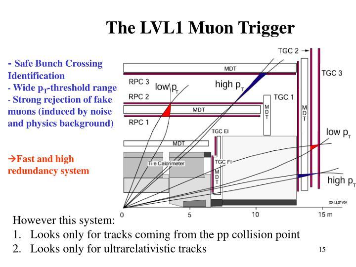 The LVL1 Muon Trigger