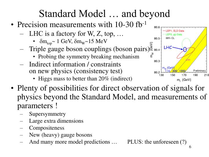 Standard Model … and beyond