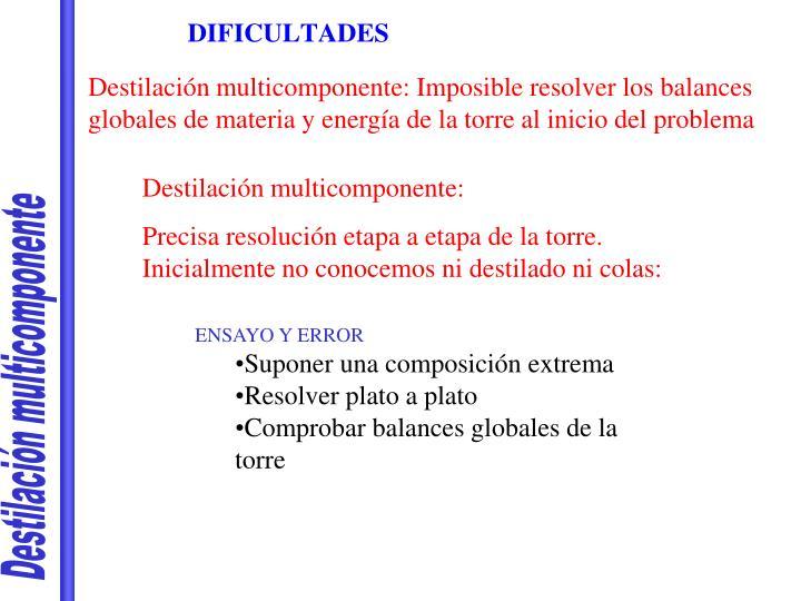 Destilación multicomponente: Imposible resolver los balances globales de materia y energía de la torre al inicio del problema