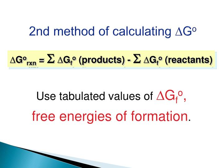 2nd method of calculating ∆G